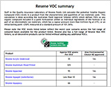 VOC summary of Resene paints