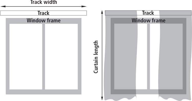To Measure Resene Curtains And Roman Blinds, How To Measure A Window For Curtain