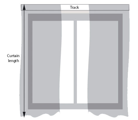 How to Measure Resene Curtains