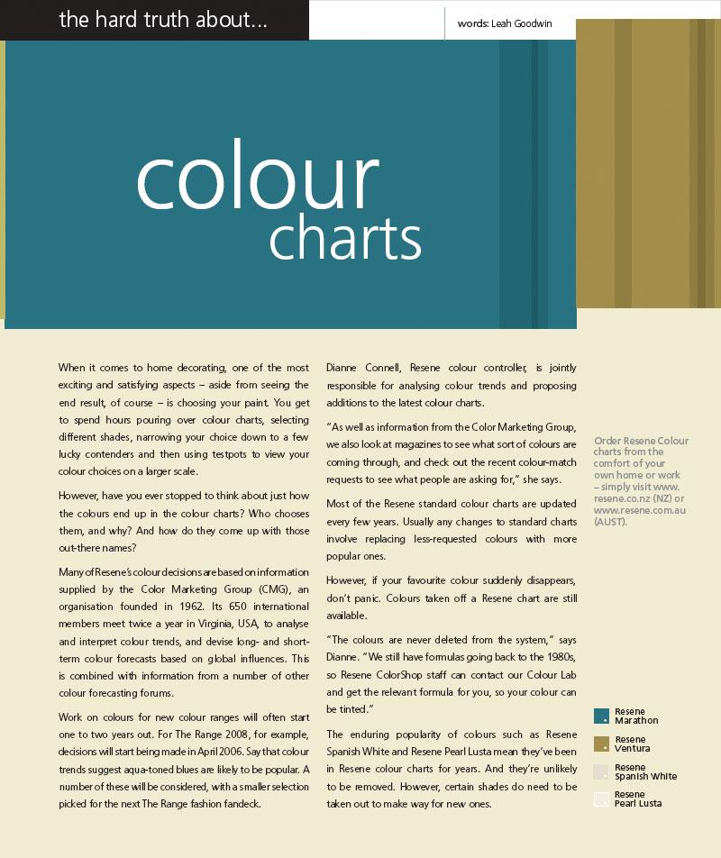 Colour charts - Habitat Magazine published by Resene Paints