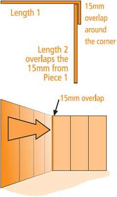 Wallpapering inside corners