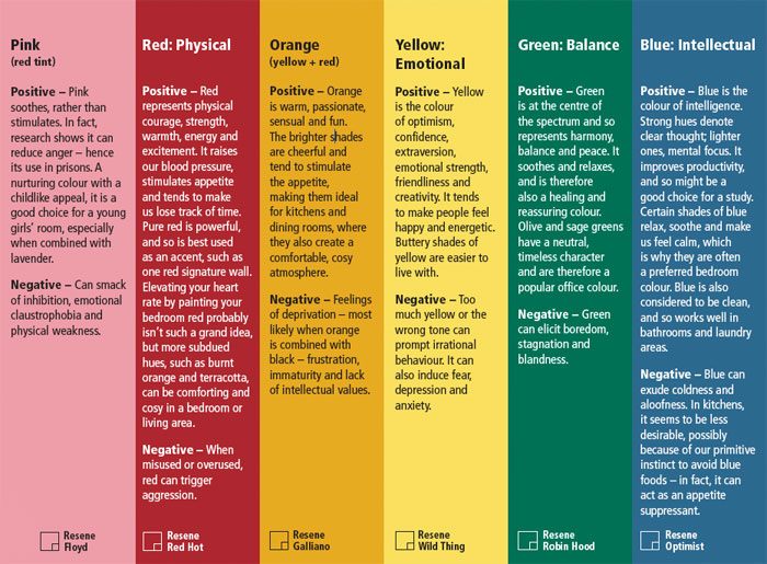 Meaning Of Colors In Personality Credainatcon