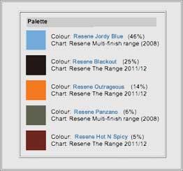 Resene Colour Palette Generator