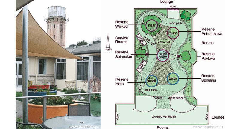 Resthaven Memory Enhancement Unit Sensory Garden Resene Total